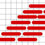 Slanted diagonal Needlepoint Stitch