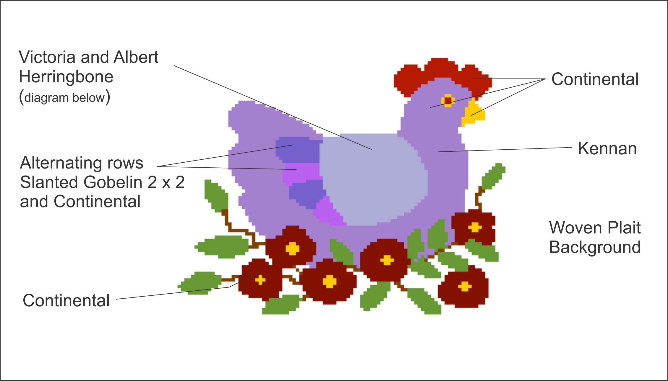 French Hen Needlepoint Stitch Guide