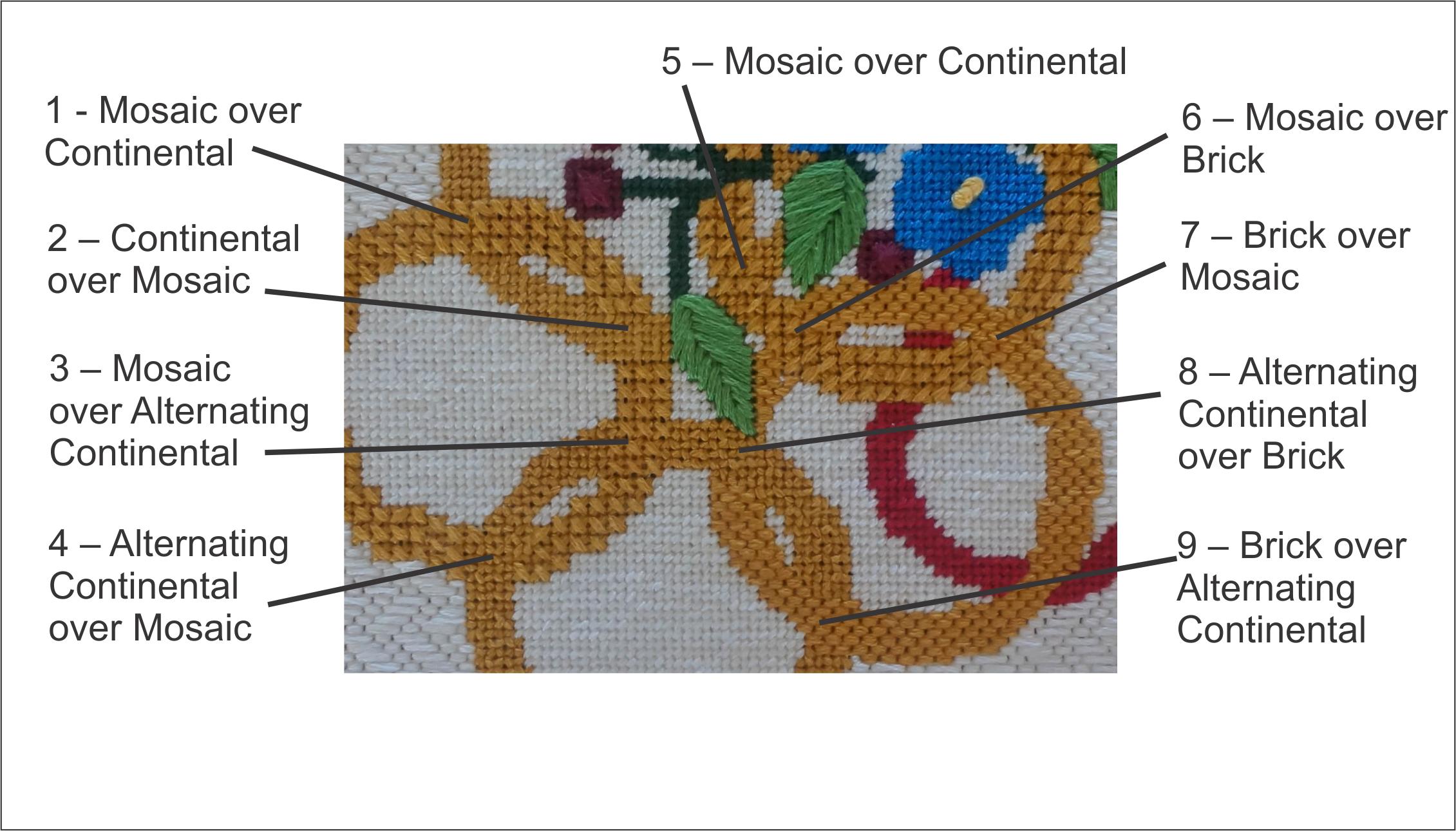 5 Golden Rings Stitch Details