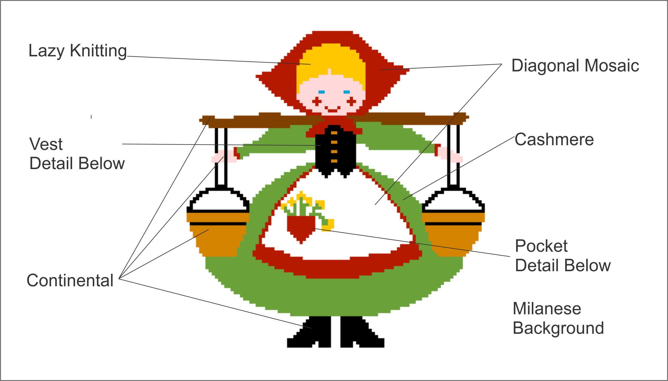 Eight Maids Christmas Stitch Chart